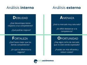 Análisis DAFO - información autónomos